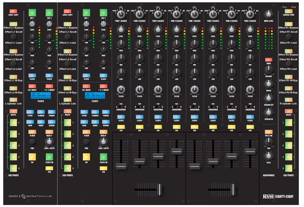 Rane Eighty-Eight