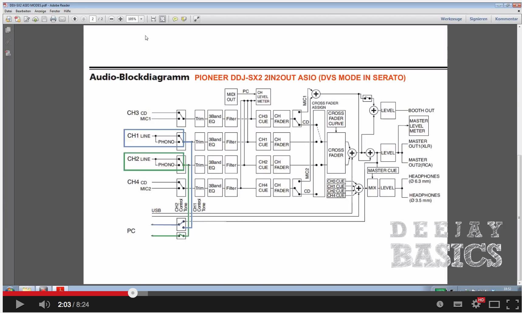 DIY: Pioneer DDJ-SX2 Soundkarten-Tuning ohne Serato Upgrade