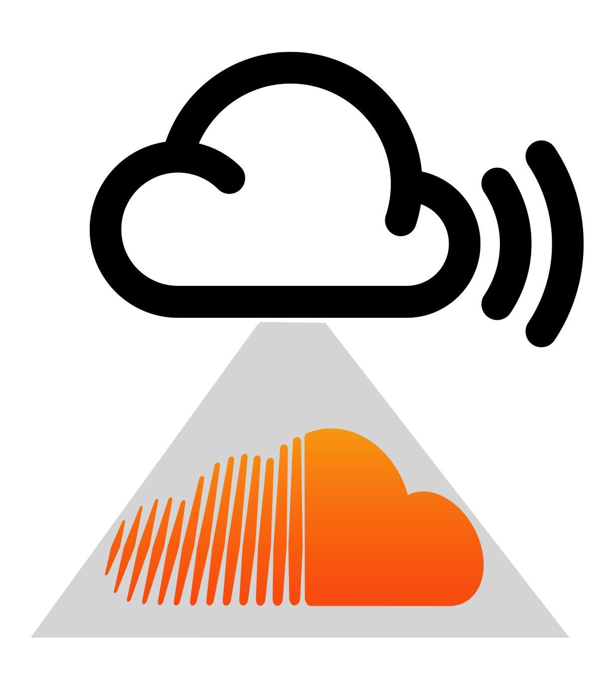 Mixcloud Soundcloud Import