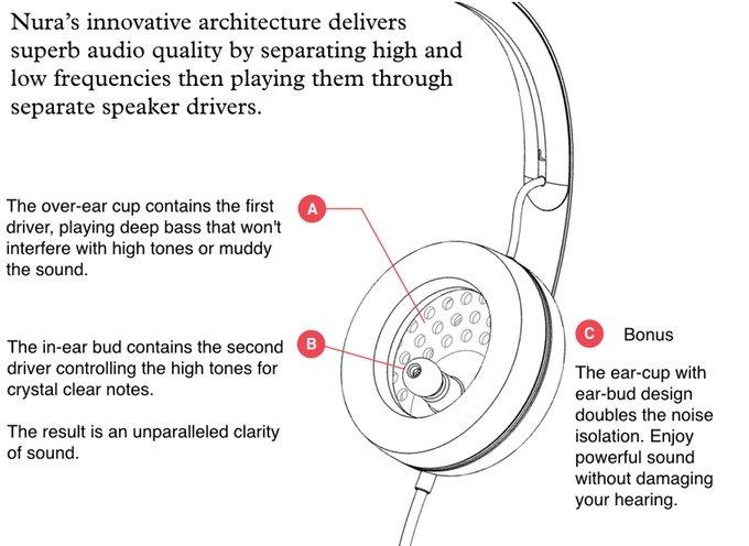 Nura Kopfhörer