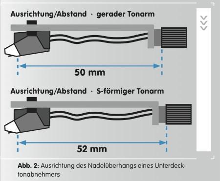 Abb2_Tonabnehmer
