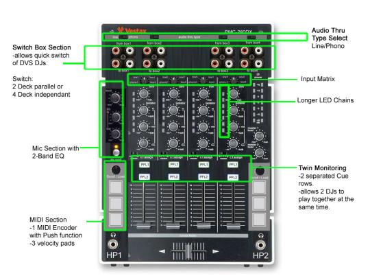 PMC-280DVS