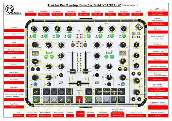 short-description-DJ44-Trak
