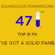 Soundcloud Powerscore