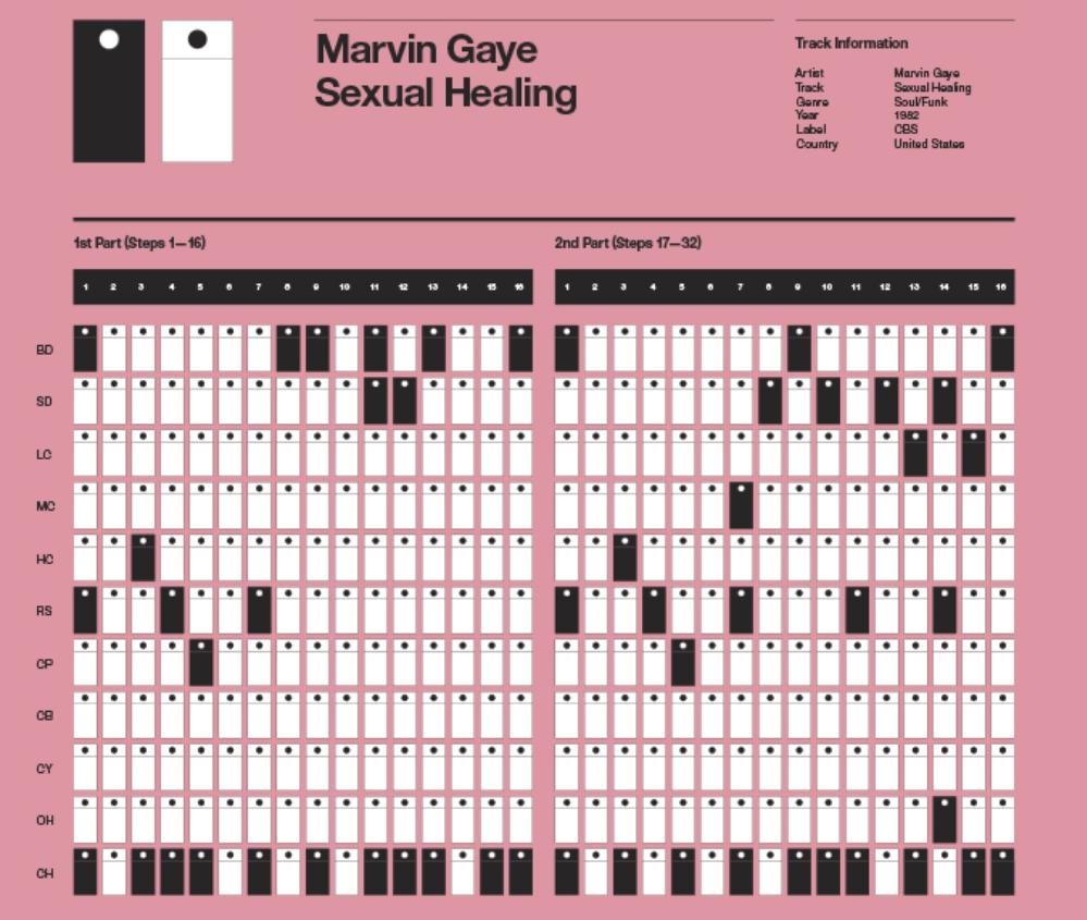 tr808 MarvinGaye_SexualHealing